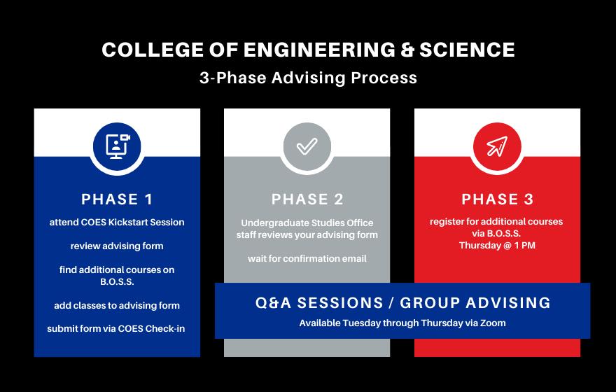 COES Advising Process